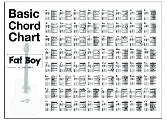 Fat Boy Chord Chart Fbcc  Music Gear Deals